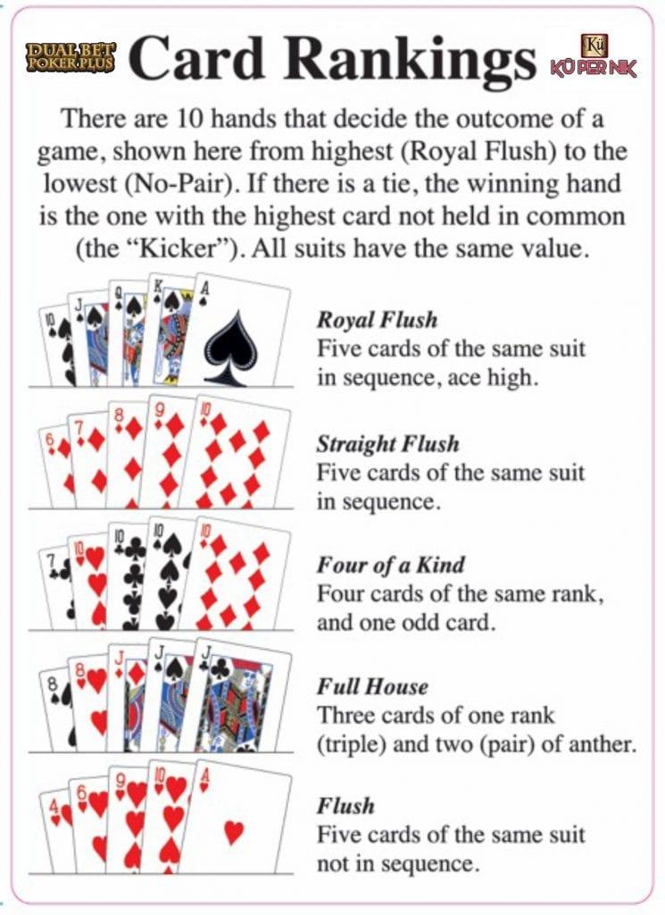 card-rankings