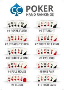 poker-hand-rankings-214x300