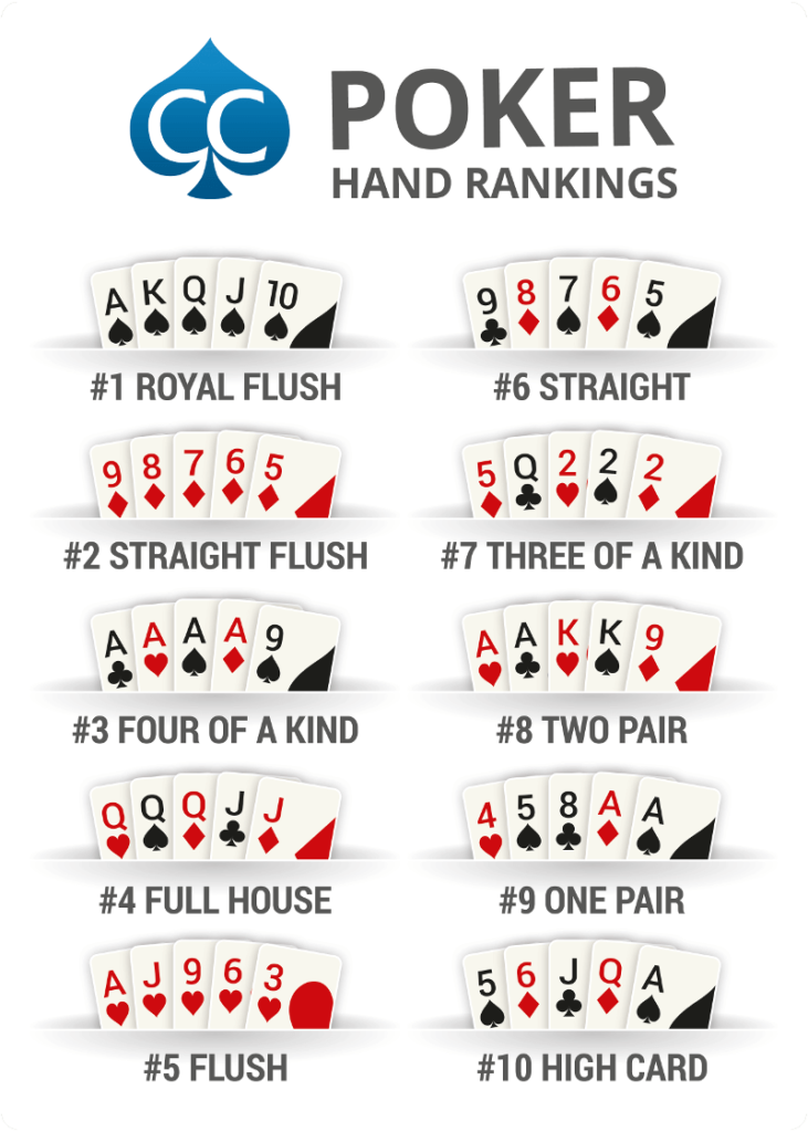 poker-hand-rankings-731x1024